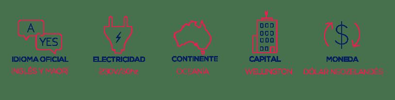 WEN-NZ