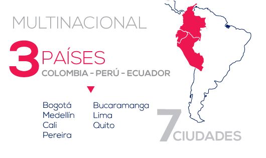 Colombia Peru Ecuador