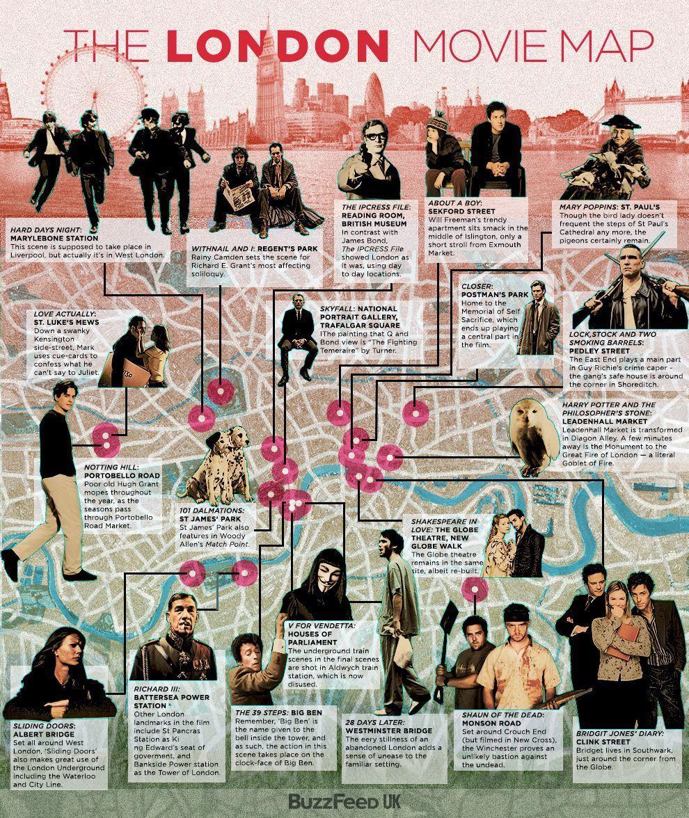 Tour Londres Inglaterra estudio trabajo Viajes y Viajes